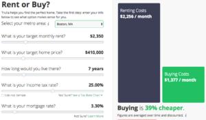 Renting vs Buying in Boston